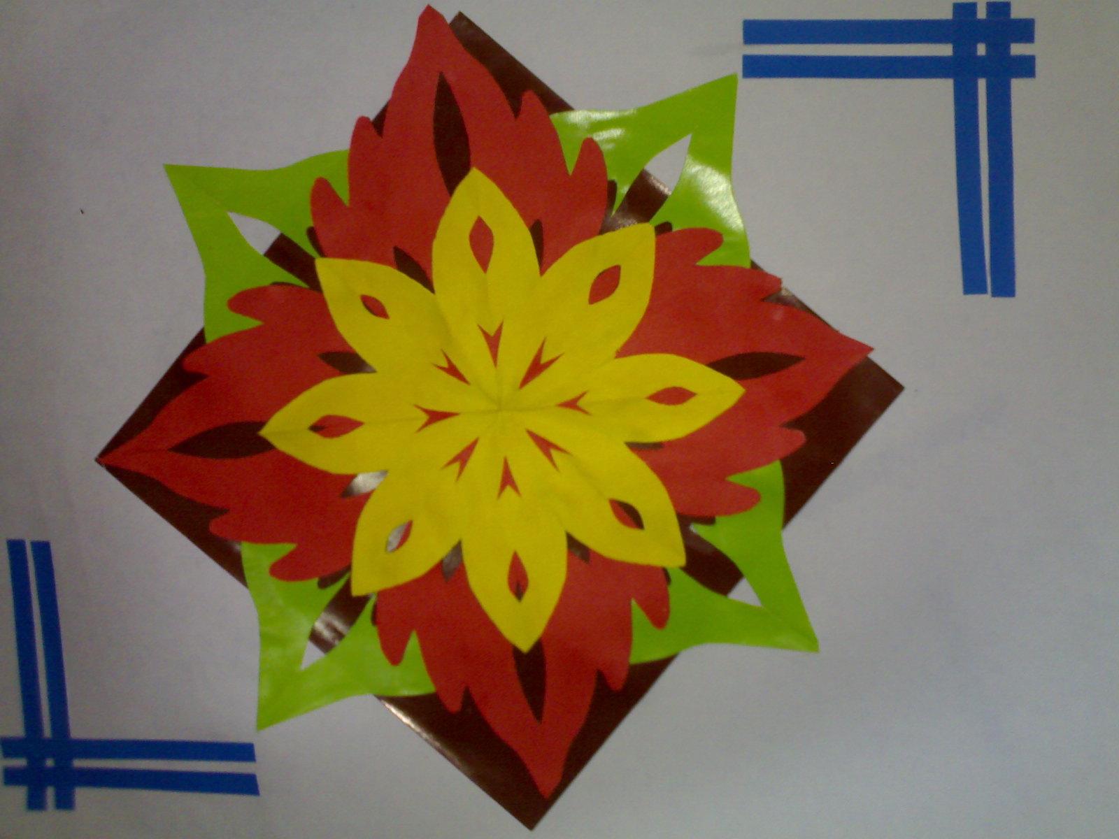 Karya Seni Rupa Pgsd 4e Ikip Pgri Madiun Ndotz 17